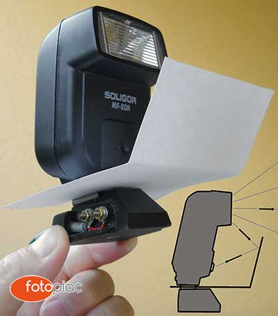 Gyorsfényképezés – Vaku villanási idejének redukálása egyszerű módszerrel