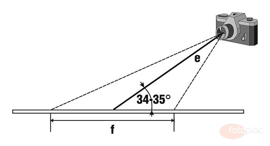 A polarizációs szűrő a leghatékonyabb, amikor az objektív optikai tengelye 34 fok körüli szöget zár be a tárgy síkjával